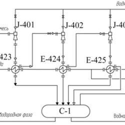 Вакуумсоздающая система на базе ПЭН