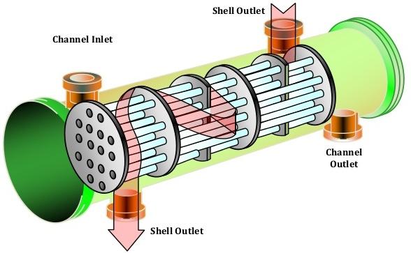 Перегородка кожухотрубного теплообменника Уплотнения теплообменника Машимпэкс (GEA) LWC 100X Черкесск