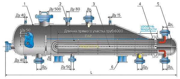 Кожухотрубчатые испарители типа ИУ Пушкино Пластинчатый теплообменник HISAKA SX-30 Орёл