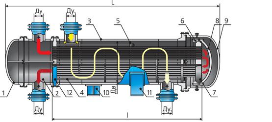 Плавающая головка на теплообменнике Кожухотрубный конденсатор ONDA C 51.301.2400 Владимир