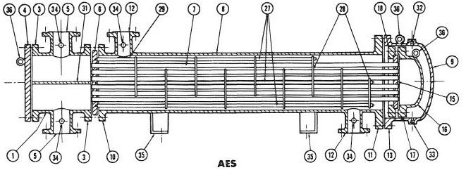 Для чего нужна плавающая головка в теплообменнике Кожухотрубный конденсатор WTK CF 565 Ростов-на-Дону