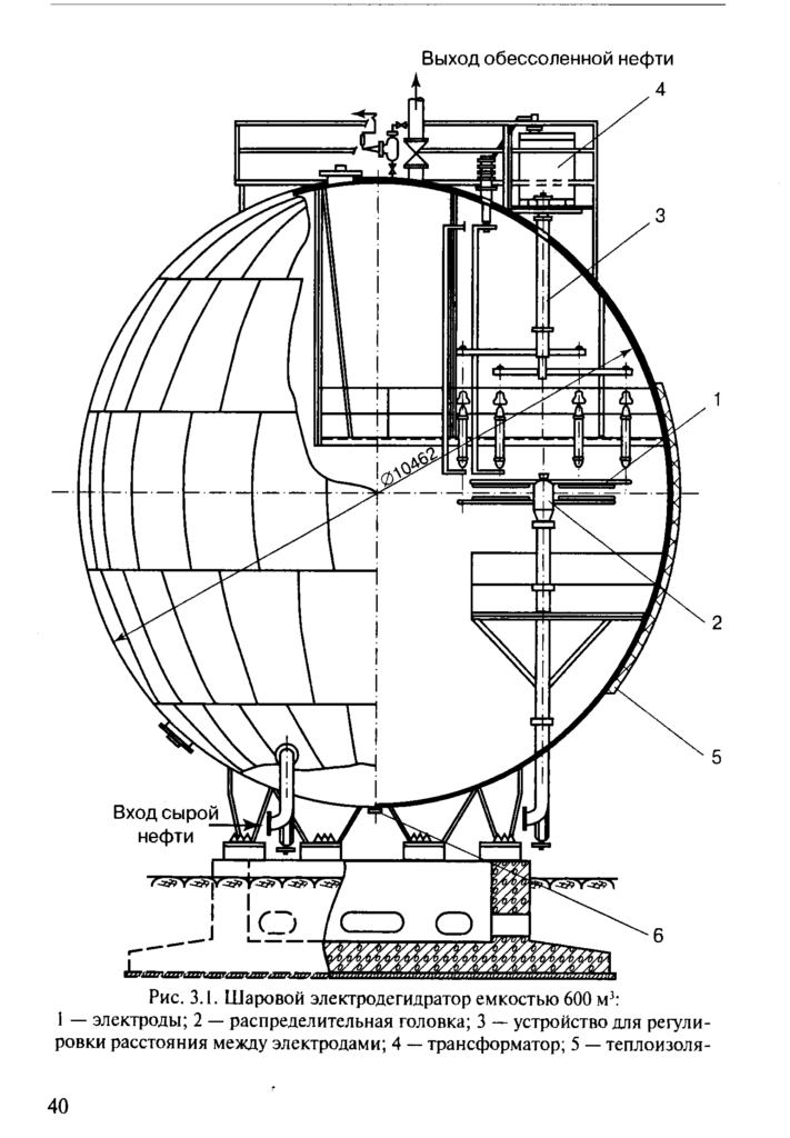 Шаровой электродегидратор