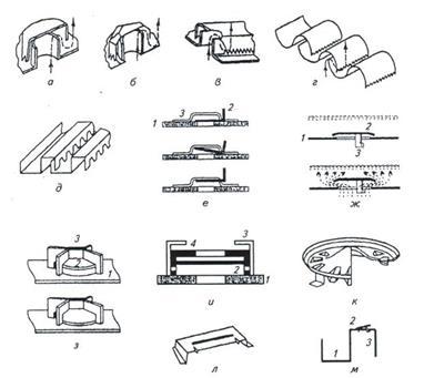 Распространенные типы колпачков и клапанов колонны