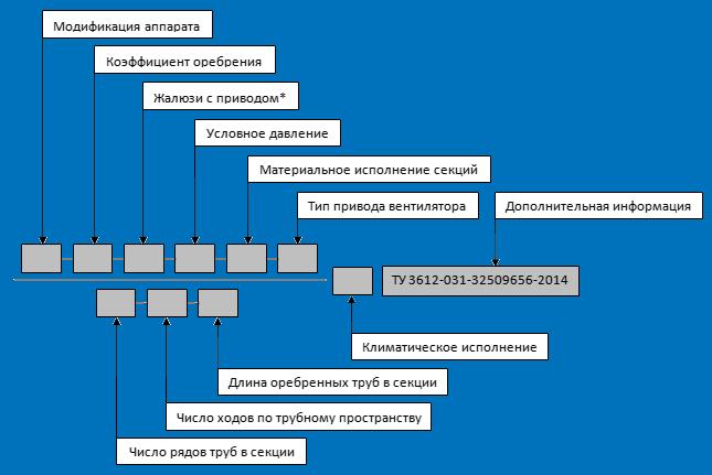 Схема условного обозначения аппаратов