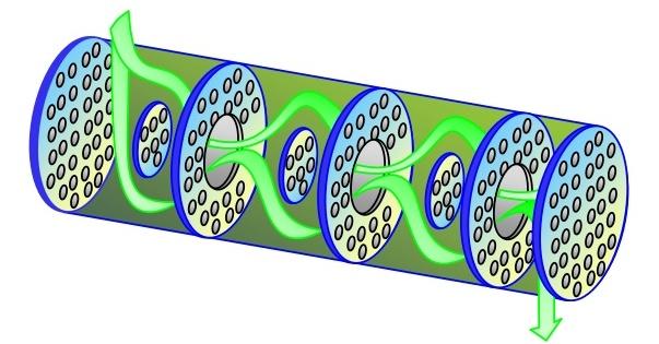 Перегородки диск кольцо
