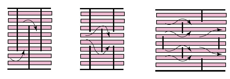 Виды перегородок теплообменника