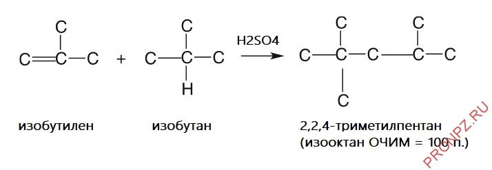 Реакция алкилирования
