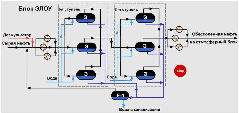 Схема ЭЛОУ
