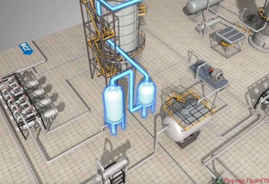 Последовательно расположенные реакторы гидроочистки