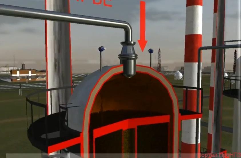 Вход газосырьевой смеси в реактор