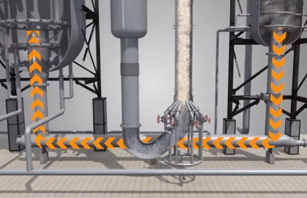 Циркуляция катализатора между реактором и регенератором