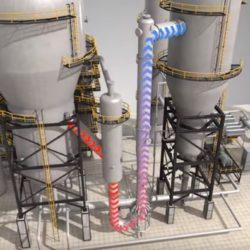 Типы реакторов каталитического крекинга