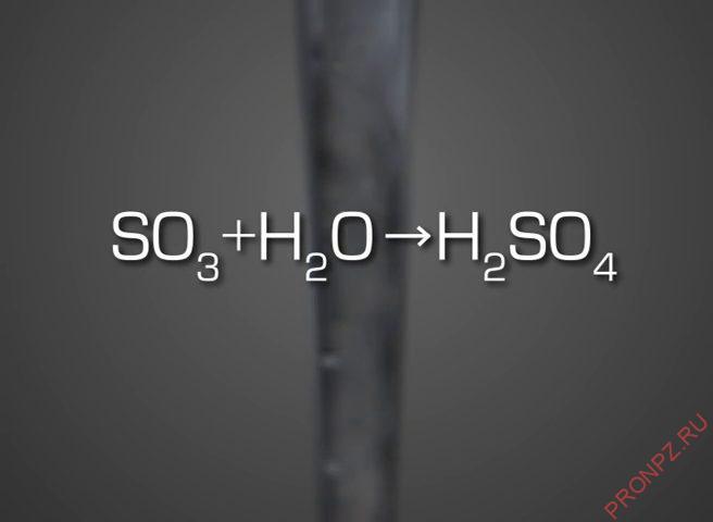 Реакция получения серной кислоты