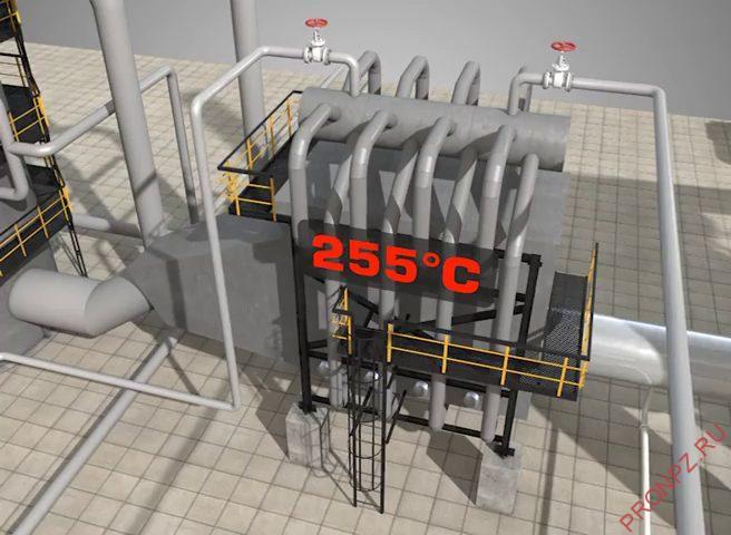 Охлаждение сернистого газа