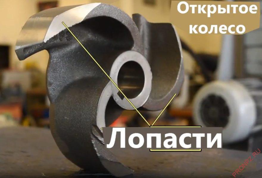 Открытое колесо