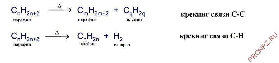 Химизм пиролиза