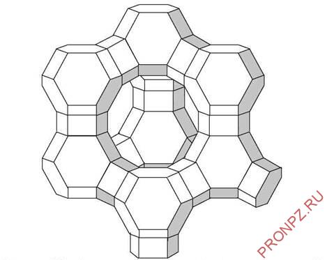 Структура элементарной ячейки цеолита типа Y