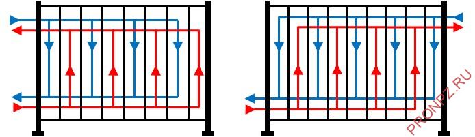 Механизм работы однопроходного ПТ: