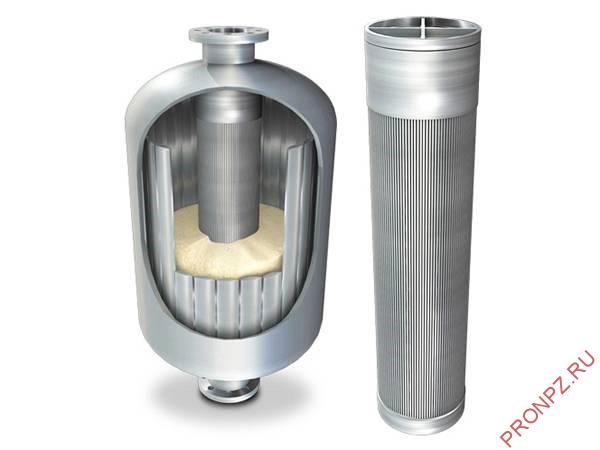 Центральная труба реактора