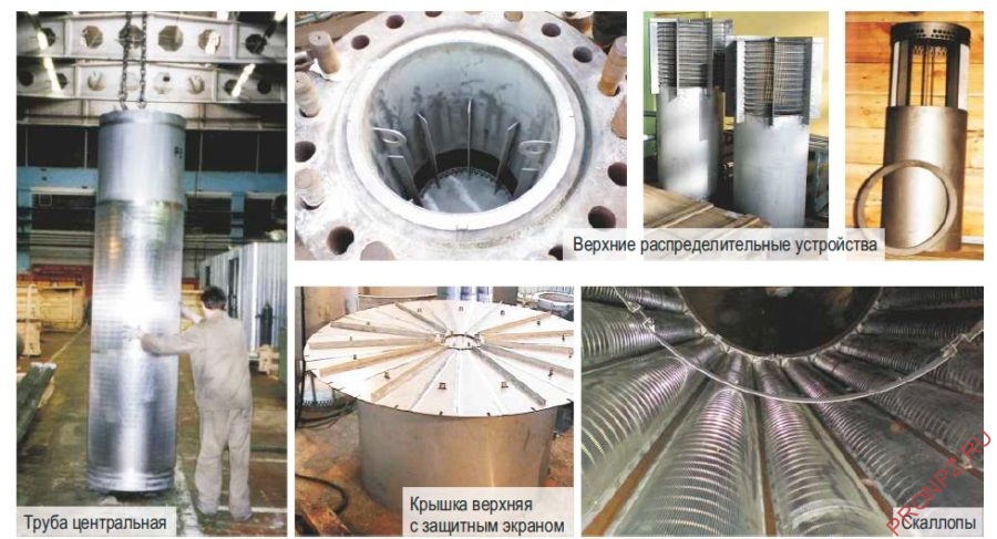 Внутренние устройства реакторов