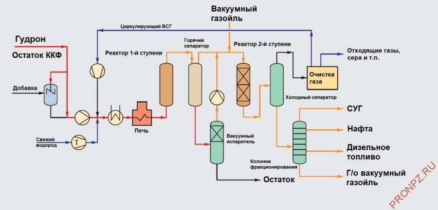 Общая схема установки VCC